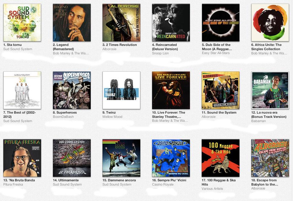 top-album-itunes